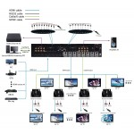 HDbaseT Matrix 8x8 4K